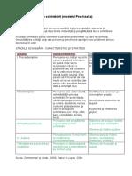 Stadiile schimbarii - modelul  Prochaska