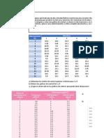 Ejercicios en Clase Graficos X-R