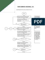 Diagrama de Importacion