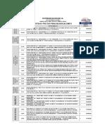 20210421 Lista de Precios Nissan Adjudicaciones Hasta El 3 MAYO 2021