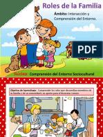 DESARROLLO PERSONAL LA FAMILIA (2)