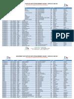dokumen.tips_mouvement-sur-poste-de-chef-mouvement-sur-poste-de-chef-detablissement-adjoint