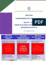 PMI3220 Aula 02 - CPM e Planej Lavra (2020)