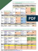Master 2 BCGF Programme_2020-2021_DRAFT1_Phase 2