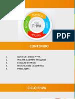 Historia del Ciclo PHVA