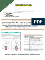 5. Farmacologia da DII