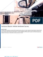 CarGurus US 2021 EV Survey