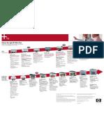 Catalogo Multifuncionales tinta