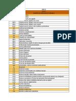 Kupdf.net Plan Comptables Ohada Revise 2018
