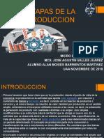 ETAPAS DE LA PRODUCCION (1)