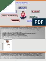 EJERCICIOS DE ENERGIA Y ROTACION