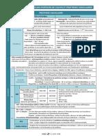 ITEM 150- SURVEILLANCE VALVE-PROTHESE
