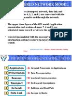 Tcp Ip protocol Theory