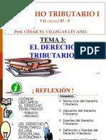 Relaciónes Del Derecho Tributario