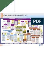05-diagramme_ITIL_V3-français_v2