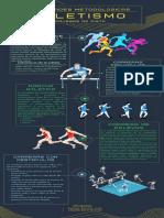 Infografia Pruebas de Pista (1)