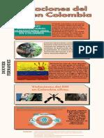 principales-violaciones-del-DIH-en-Colombia-Infographics-1