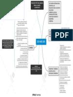 MAPA ISO 14001 2015