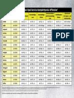 DE_Opel-Service-Komplettpreis-Angebote_Februar2021