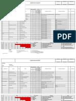 Gbk Fm Hes 09 Identifikasi Hazard Div. Efc - Identifikasi Hazard