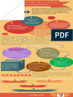 Infografico - Inovação