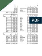 Budget 2020 603003 matériel didactique