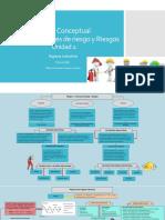 UNIDAD1 MAPA CONCEPTUAL PDF