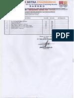 Daftar Material dari PT.Tree Mitra Engineering Yang Dipakai Di PLTA