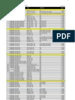 Ediciones SM Lista de Precios Textos Escolares_2010-2011