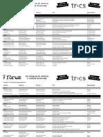 V Fòrum - Organització presentacions