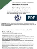 Daily Covid 19 Vaccine Report 5-20-2021