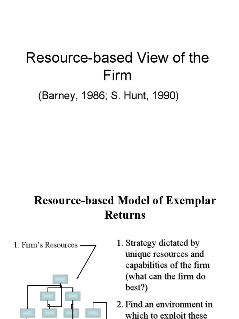 firm resources As a follow up to my previous post titled competitive advantage - the human capital approach, i wanted to take a second to talk a little bit about the resource based view of the firm that i mentioned in the previous post.
