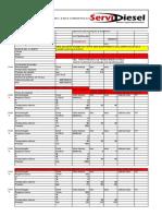 Tabela Bomba de Alta Cr Catterpillar 320 C-d 924 g Camonn Rail