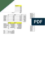 Tema A parcial costos y presupuestos