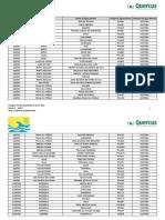 """Listagem Praias """"Qualidade Ouro 2021"""""""