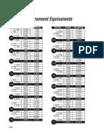 Conversiones+de+Fracciones+de+Pulgada