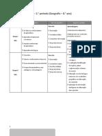 5.º Teste de avaliação (versão A)