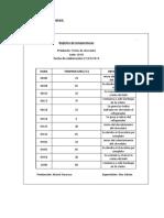Registro de los procesos