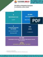 2021-05-21- Point de Situation COVID