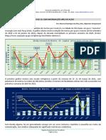 Análise Estatística do Coronavirus MDS - Abril 2021