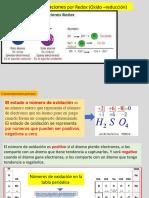 PPT Balanceo redox