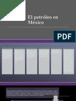 El Petróleo en México Linea de Tiempo