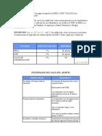 Exoneración pago salud y parafiscales y particularidades del CREE