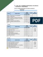 Plan Curricular 2016-2020_Versión 1_Resumen