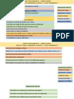 Temas Geradores para o Projeto Integrador 01 - Turma Vendas