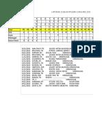 laporan pasien UGD 2021