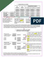 Explicacion Presupuesto de Caja