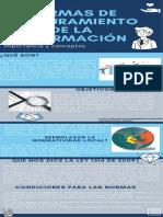 Infografía NAI