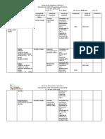 Plan de Lapso III Fisica 4to. Año 2020-2021