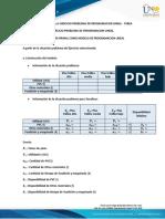 GUIA DE DESARROLLO EJERCICIO PROBLEMA DE PROGRAMACION LINEAL TAREA 4 (16-01) 2021